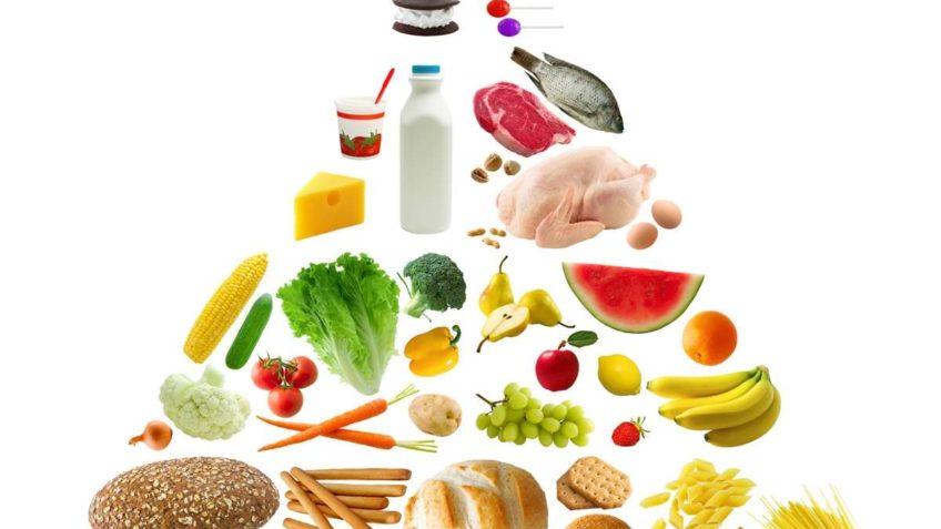 محاسبه میزان کالری مورد نیاز روزانه هر فرد بر اساس فعالیت روزانه